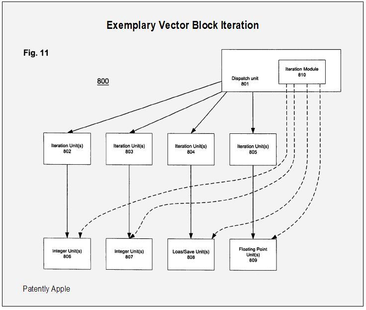 VECTOR BLOCK