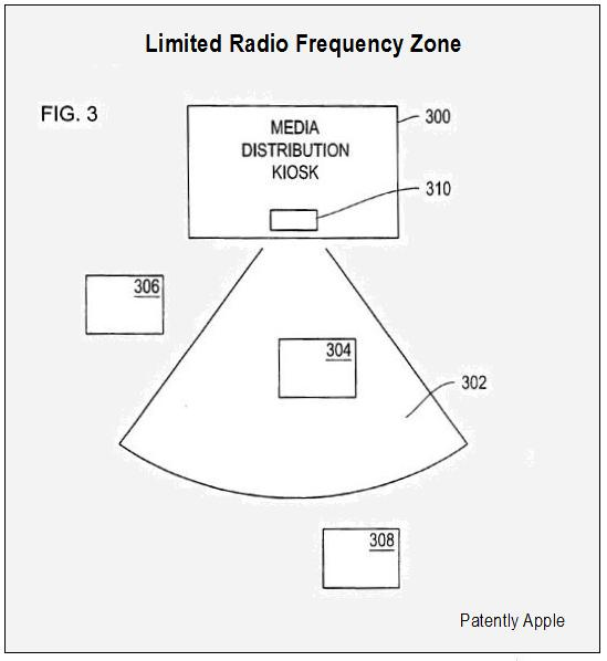 LIMITED RADIO FREQUENCY ZONE