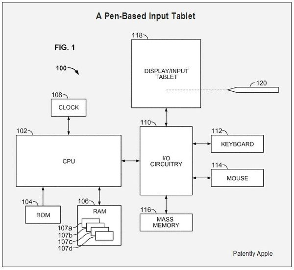 apple files tablet computer patent for handwriting forms. Black Bedroom Furniture Sets. Home Design Ideas