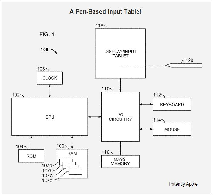 apple files tablet computer patent for handwriting  amp  forms    a pen based input tablet