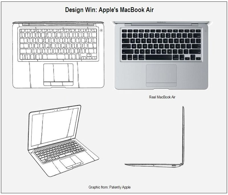 MACBOOK AIR DESIGN WIN