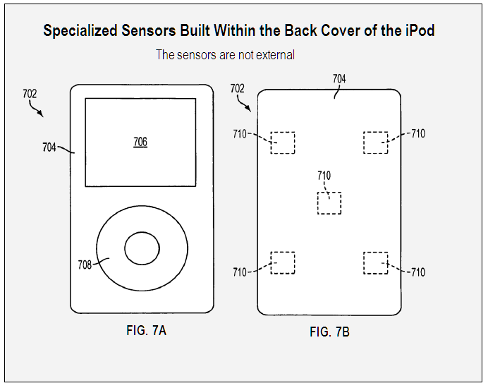 Internal sensors on backside iPod figs 7a, b