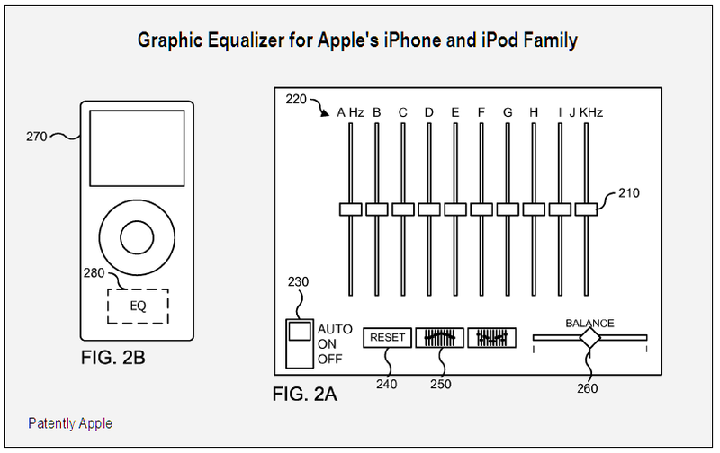 GRAPHIC EQUALIZER FOR IPHONE, IPOD