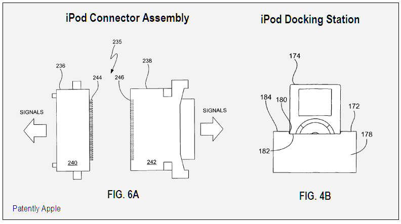 IPOD CONNECTOR & DOCKING STATION