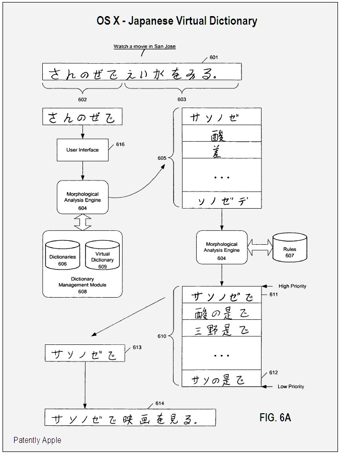 OS X - Japanese Virtual Dictionary, jpeg