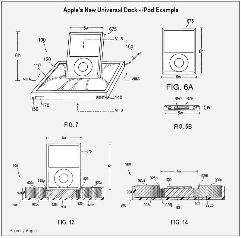 Apple - New Universal Dock - iPod example
