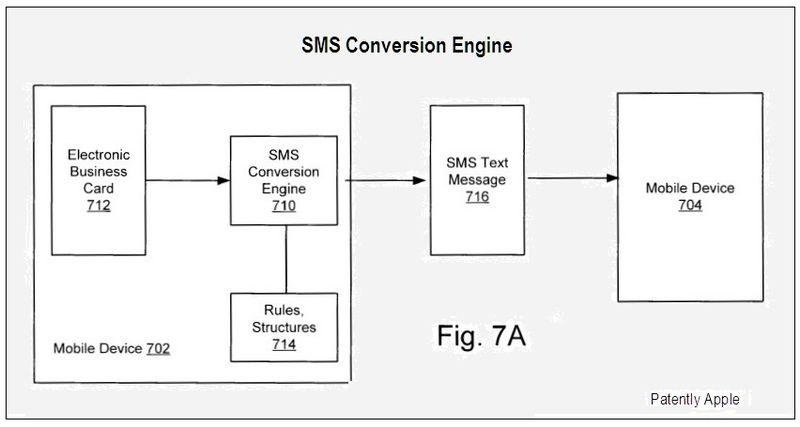 4 - SMS Conversion Engine - FULL