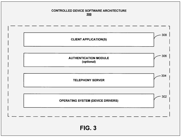 FIG. 3 - Controlled Device Software Architecture