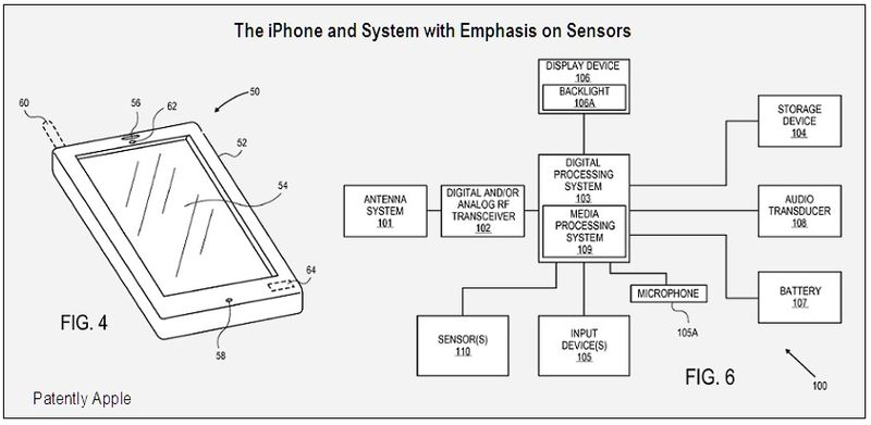 2 - iPhone & Sensor Schematic