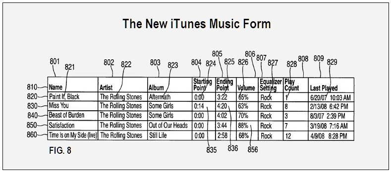 NEW ITUNES MUSIC FORM