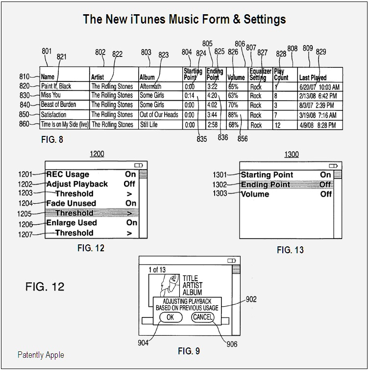 ITUNES MUSIC FORM & SETTINGS