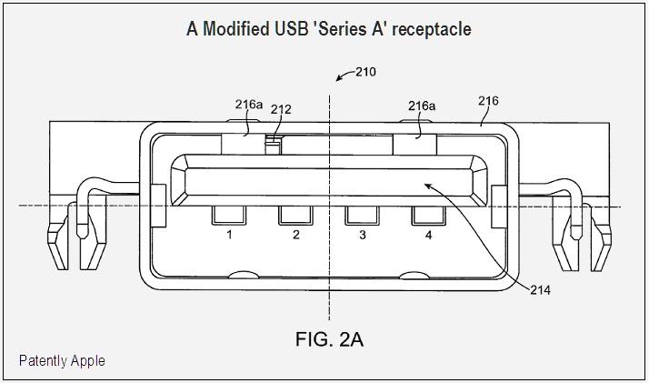Universal USB receptacle