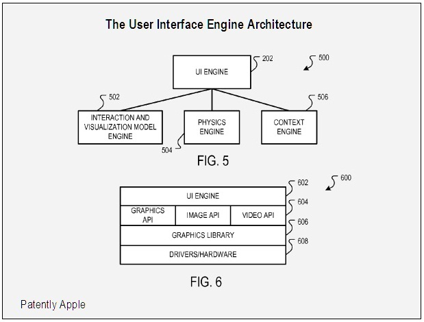 The User Interface Engine Architecture