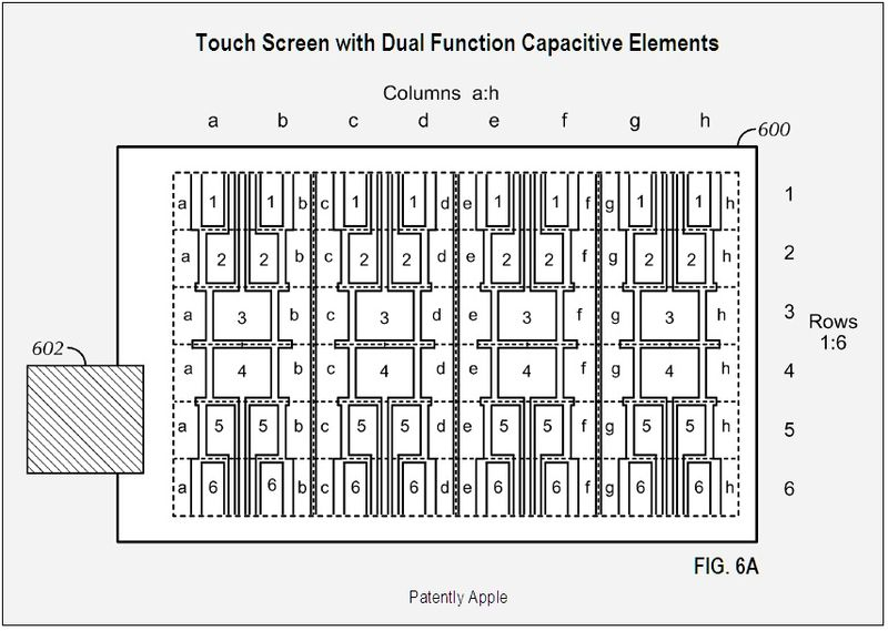 Dual Function Capacitive Element touch screen