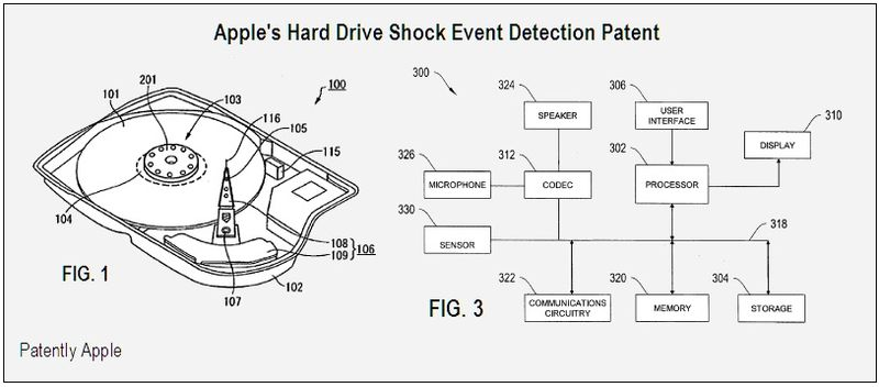Hard Drive Shock Event Detection