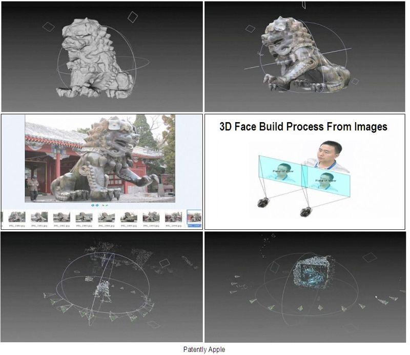 3D photo program