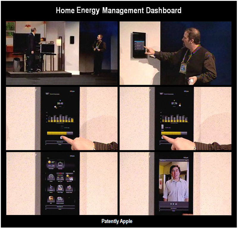 Home Energy Management Dashboard