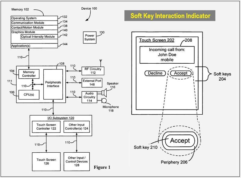 IPHONE SOFT KEY INTERACTION INDICATOR