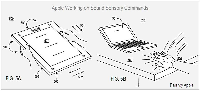 Apple working on Sound Sensory Commands