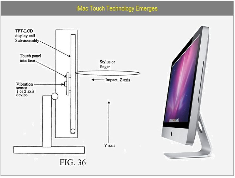 IMac Touch Technology, Cover