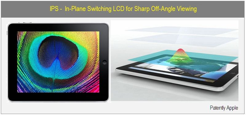 2 - IPS - IN PLANE SWITCHING LCD