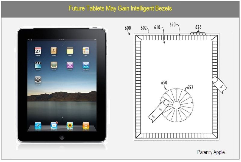 1 - COVER - IPAD, INTELLIGENT BEZEL