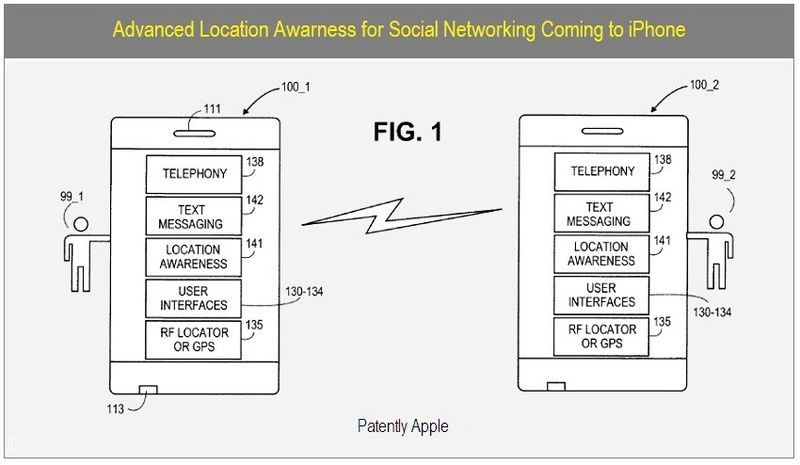 1 - ADVANCED LOCATION AWARENESS FOR SOCIAL NETWORKING