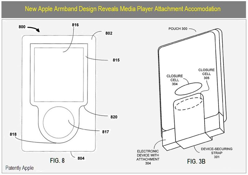 COVER - NEW ARMBAND & ATTACHMENT ACCOMODATION