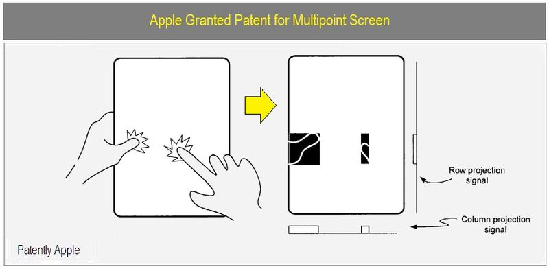 COVER II - APPLE GRANTED MULTIPOINT SCREEN PATENT