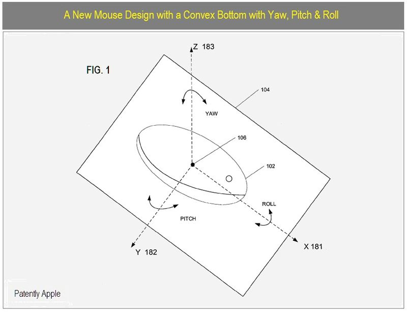 2 - CONVEX BOTTOM MOUSE, yaw, pitch and roll