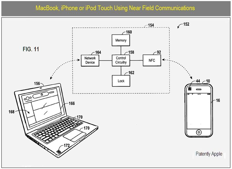 4 - NEAR FIELD COMMUNICATION NFC ON MACBOOK, IPHONE