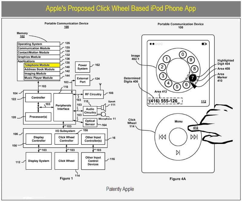 2 - CLICK WHEEL IPOD PHONE
