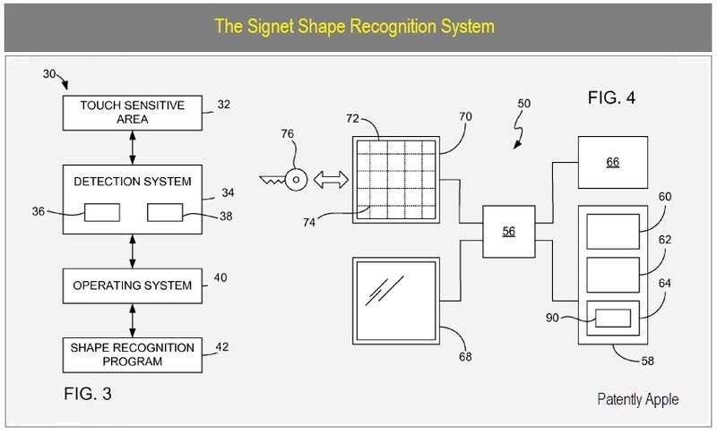 3 - SIGNET SHAPE RECOGNITION SYSTEM