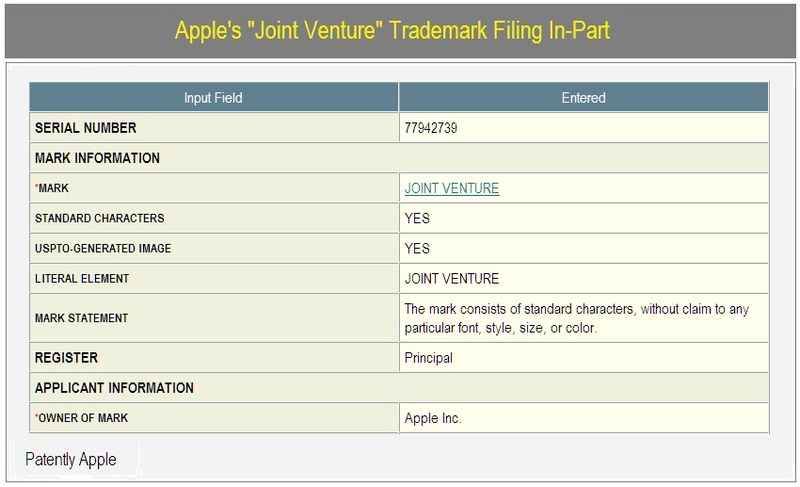 APPLE'S JOINT VENTURE TM FILING IN-PART