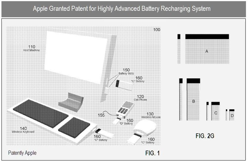 HIGLY ADVANCED BATTERY RECHARGING SYSTEM