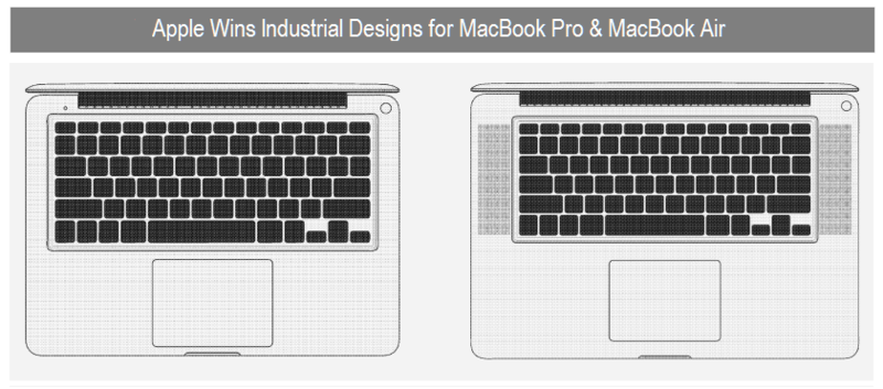 COVER 2 - MACBOOK DESIGNS