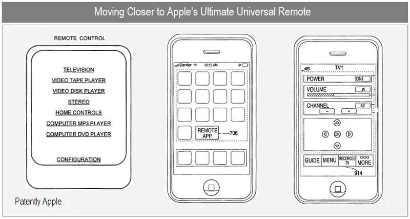 1 - COVER - ULTIMATE UNIVERSAL REMOTE - APPLE