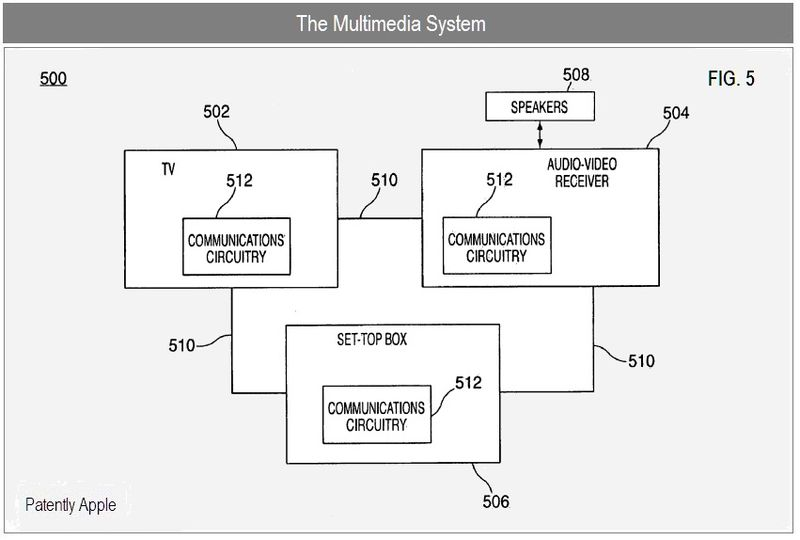 6 - MULTIMEDA SYSTEM OVERVIEW