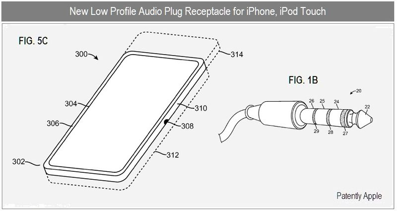 LOW PROFILE AUDIO PLUG FOR IPHONE, IPOD TOUCH