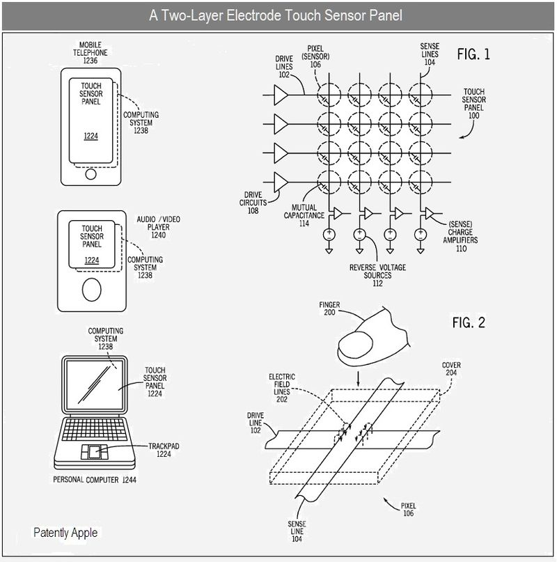 2 - TWO-LAYER ELECTRODE TOUCH SENSOR PANEL