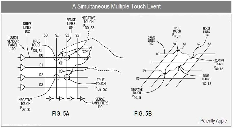 3 - SIMULTANEOUS MULTIPLE TOUCH EVENT