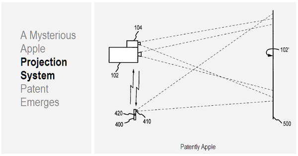 apple files a mysterious projector patent