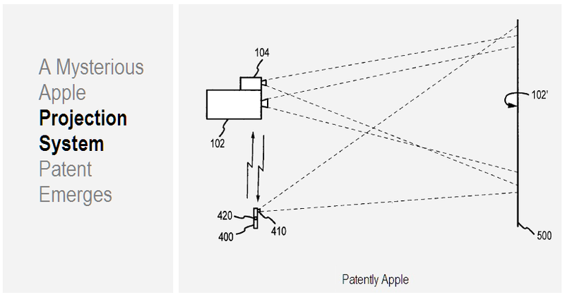 1 -COVER - MYSTERIOUS PROJECTION SYSTEM PATENT
