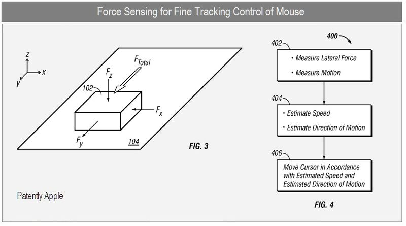 4 - FORCE SENSING CONTROL FOR MOUSE