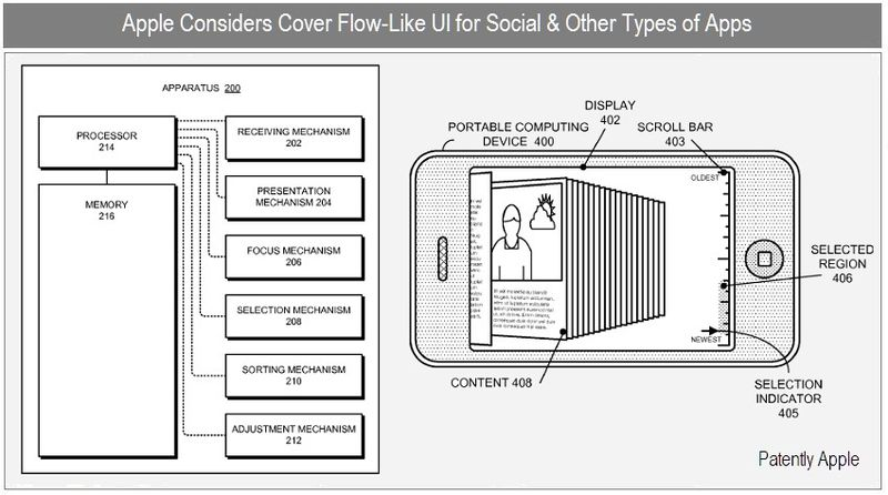 1 - Cover Flow-like content selection Process (2)