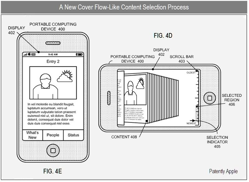 3 - Cover Flow-like content selection Process (1)
