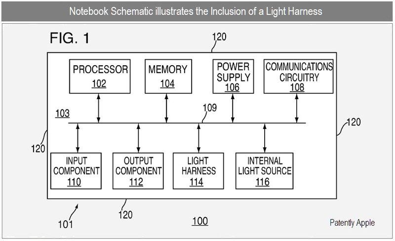 2 - NOTEBOOK SCHEMATIC - LIGHT HARNESS