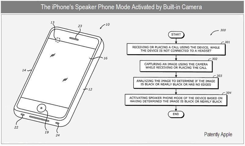 1 - COVER - SMART SPEAKER PHONE