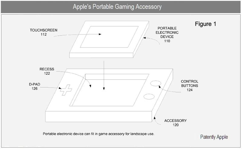 2 - Apple's Portable Gaming Accessory