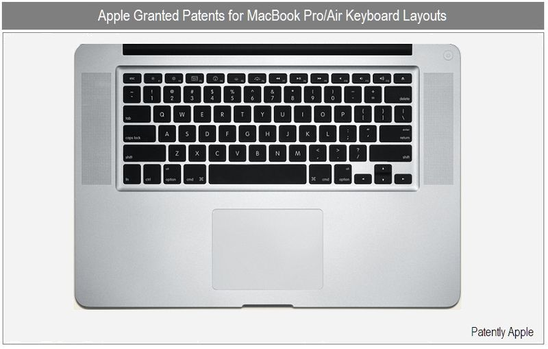 1 - COVER - MACBOOK PRO KEYBOARD